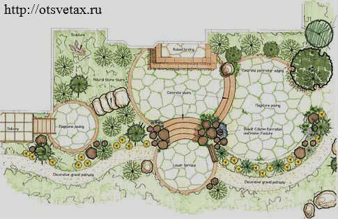 планировка ландшафта участка