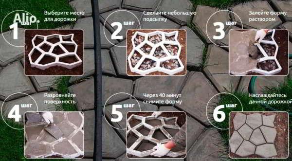 садовая дорожка своими руками при помощи формы инструкция